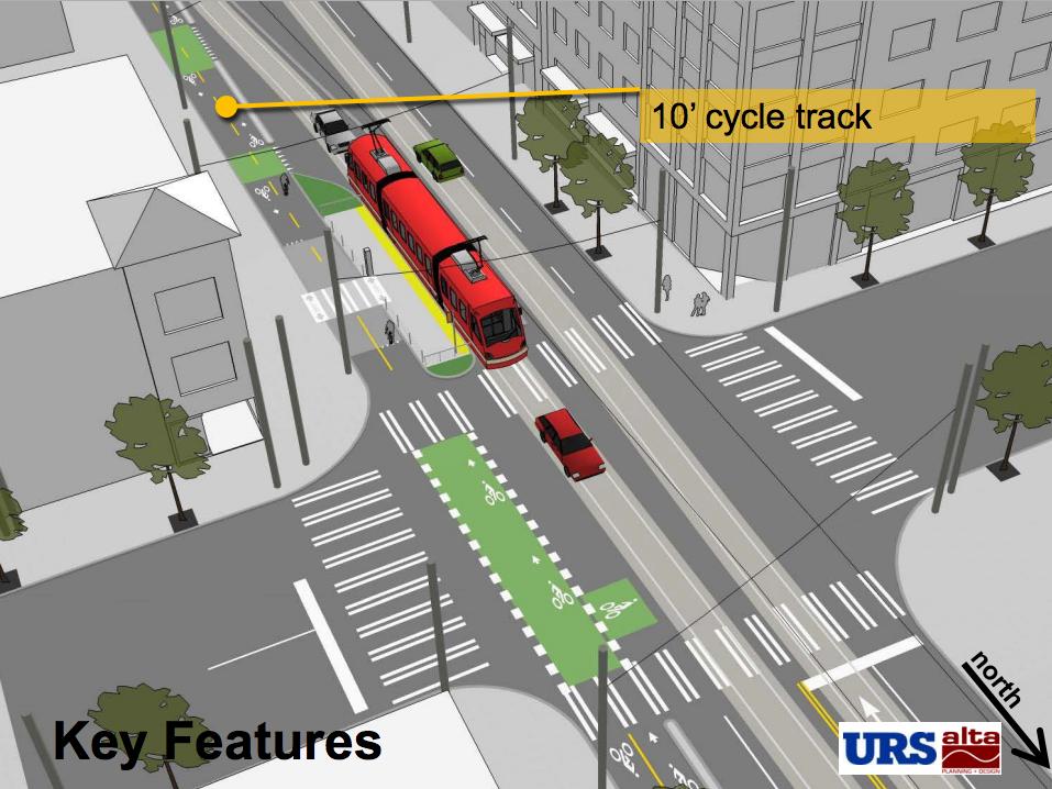 Transit Corridor | National Association of City ...