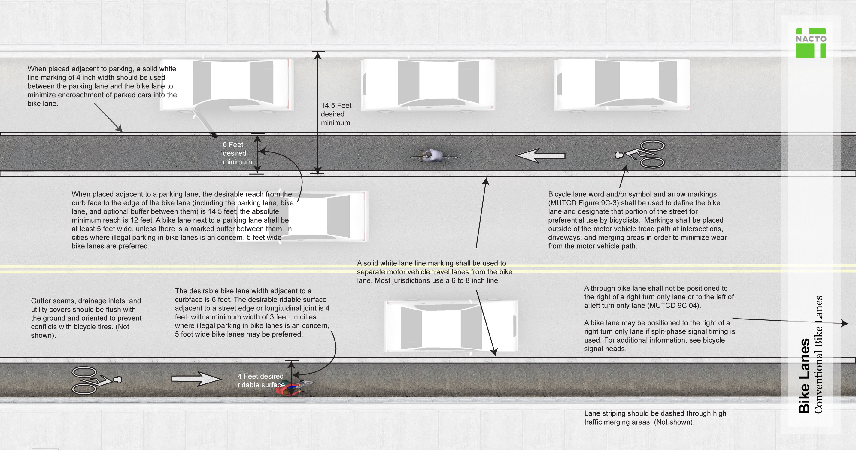 Urban Bikeway Design Guide 2010 Town And Country 3 8 Engine Diagram