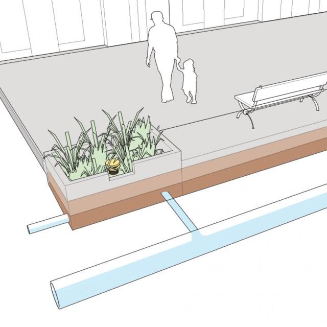 Flow-Through Planters