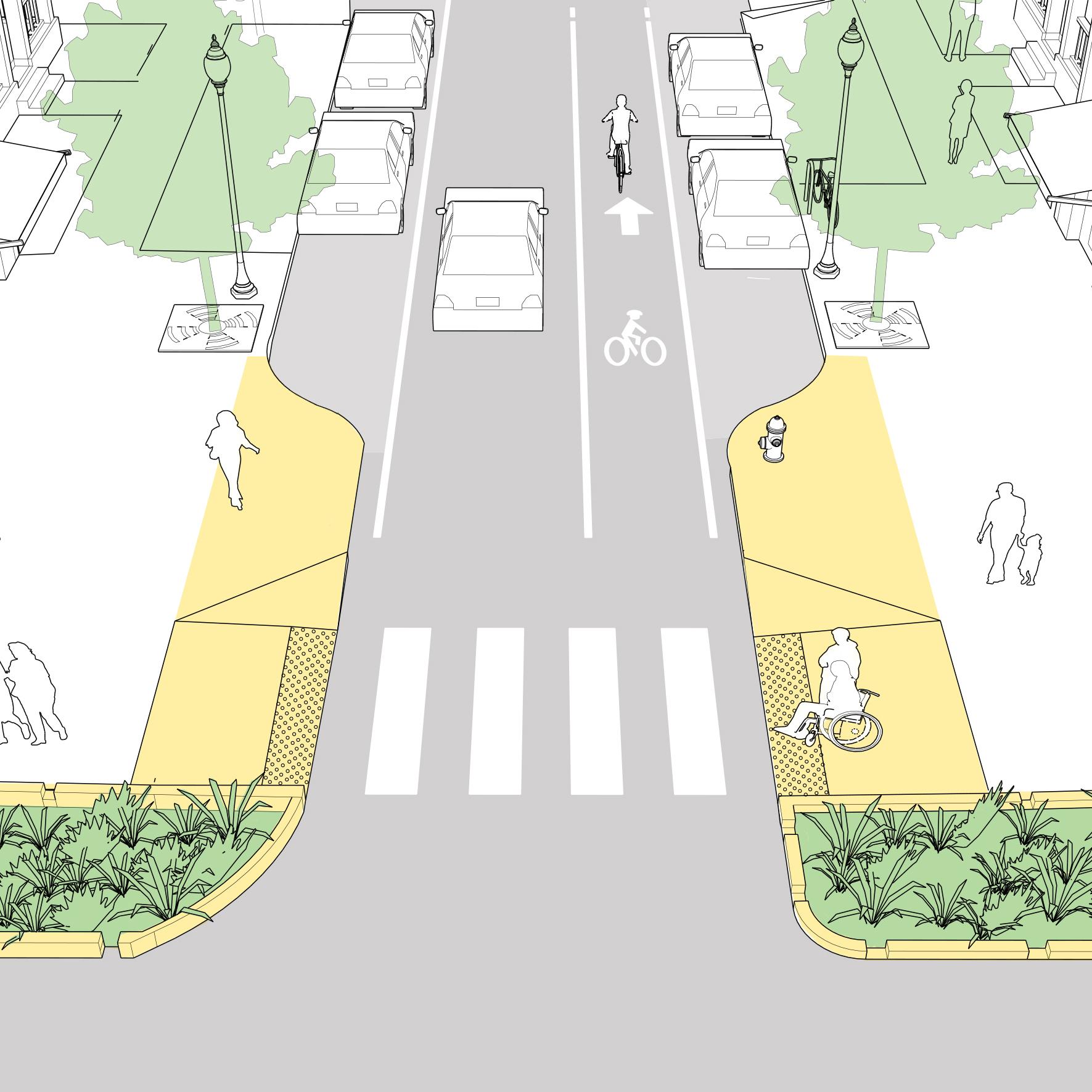 Street Furniture Design Guidelines gateway - national association of city transportation officials