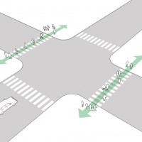 Leading Pedestrian Interval