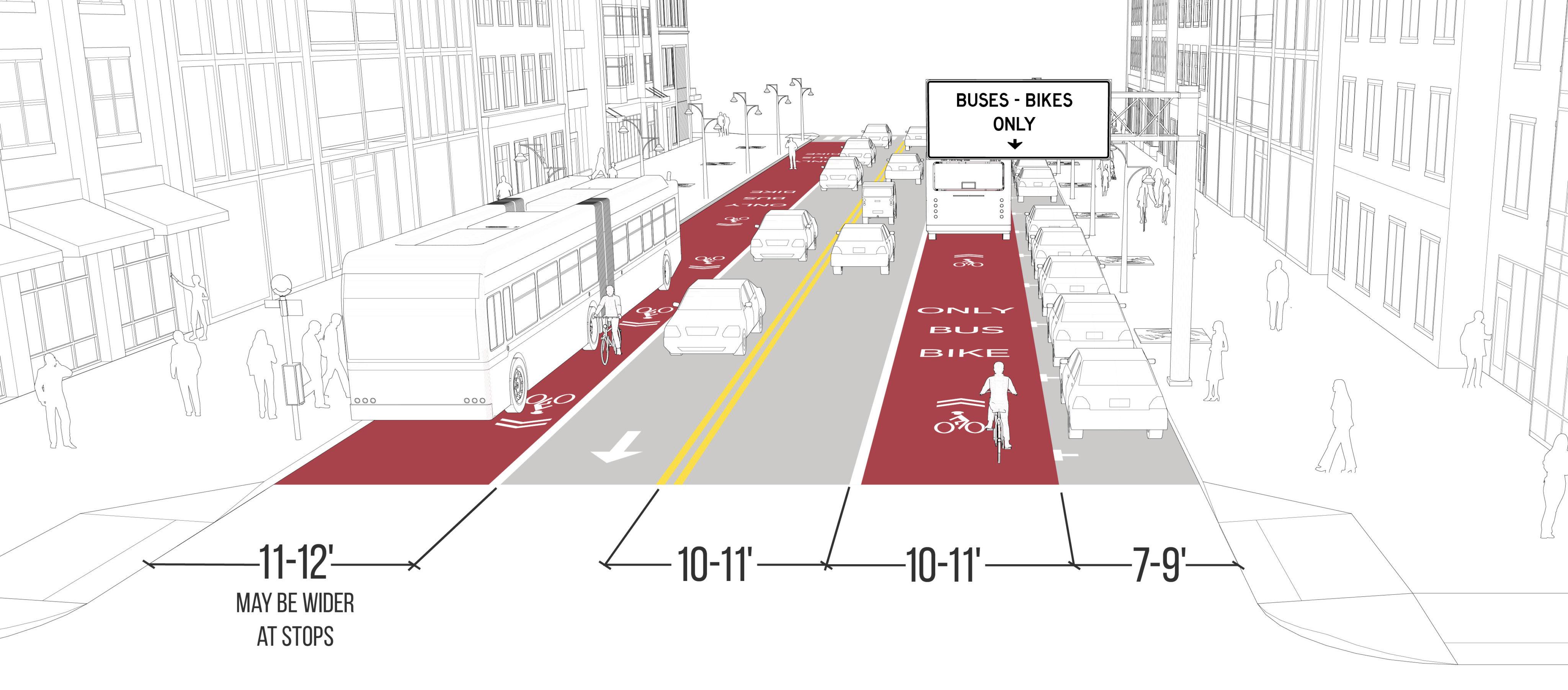 Shared Bus-Bike Lane | National Association of City Transportation