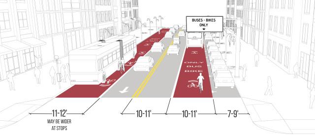 Shared Bus-Bike Lane