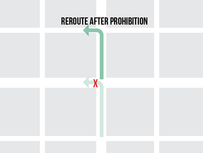 Reroute after prohibition