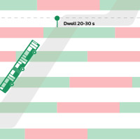 Transit Signal Progression