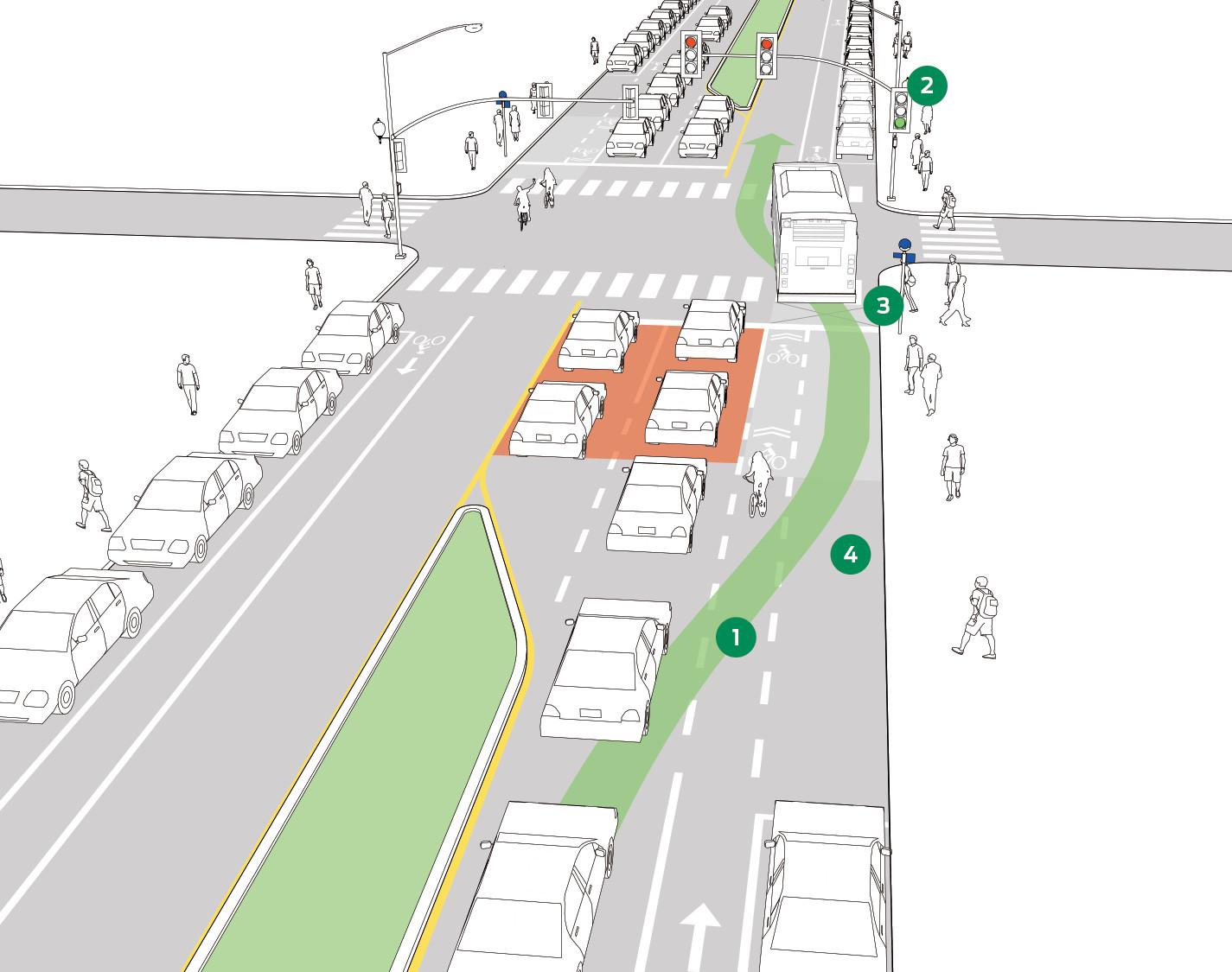 Queue Jump Lanes | National Association of City Transportation Officials
