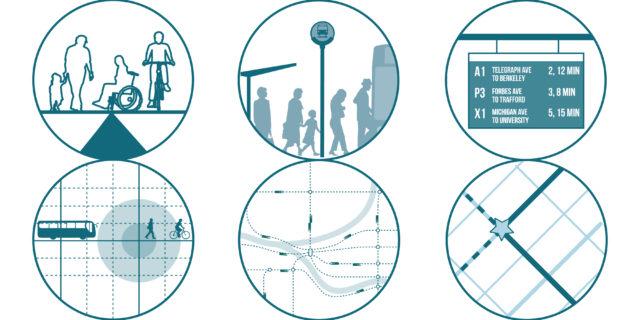 Network & System Principles