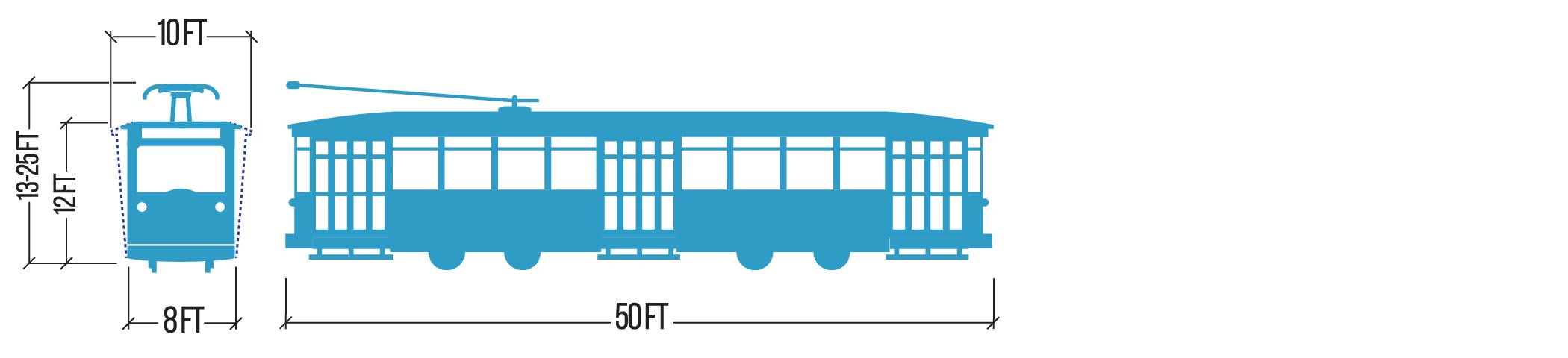 Vehicle Types-03