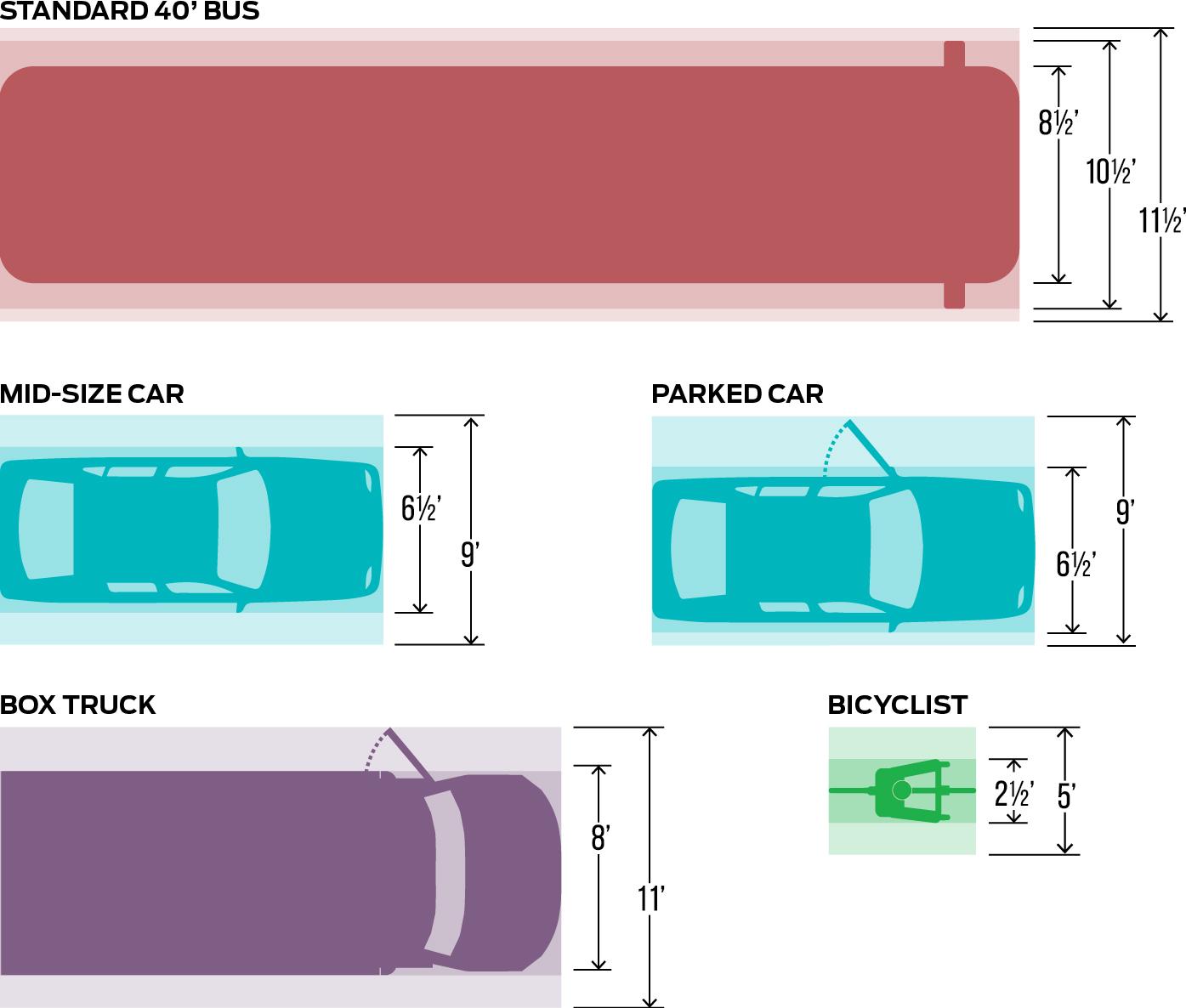Vehicle buffers-01