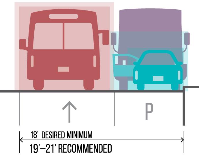Vehicle buffers-04