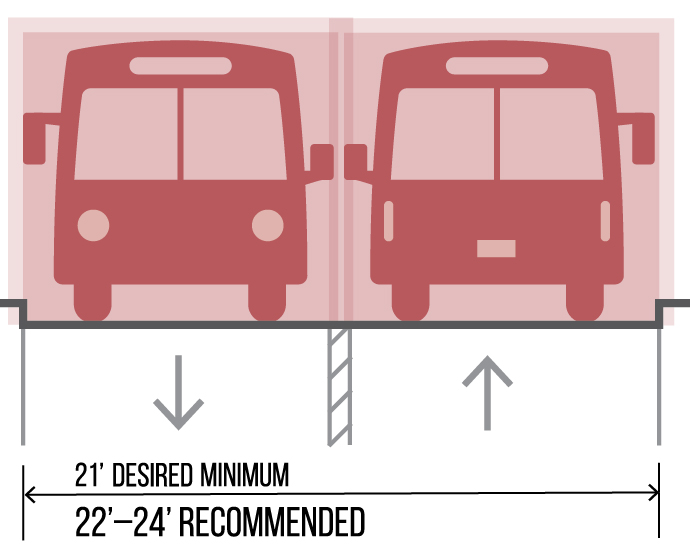 Vehicle buffers-05