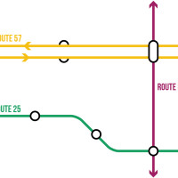 Route Simplification