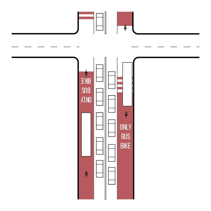 shared bus-bike lane diagram-01