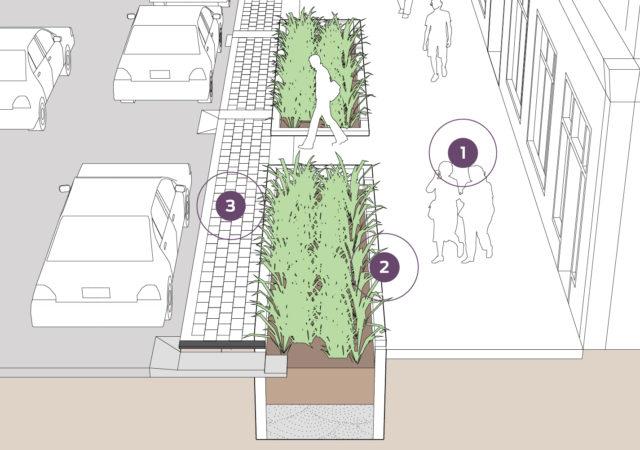 Bioretention Planter