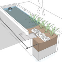 Bioretention Cell Sizing
