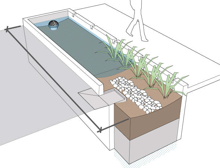 Bioretention Cell Sizing National Association Of City