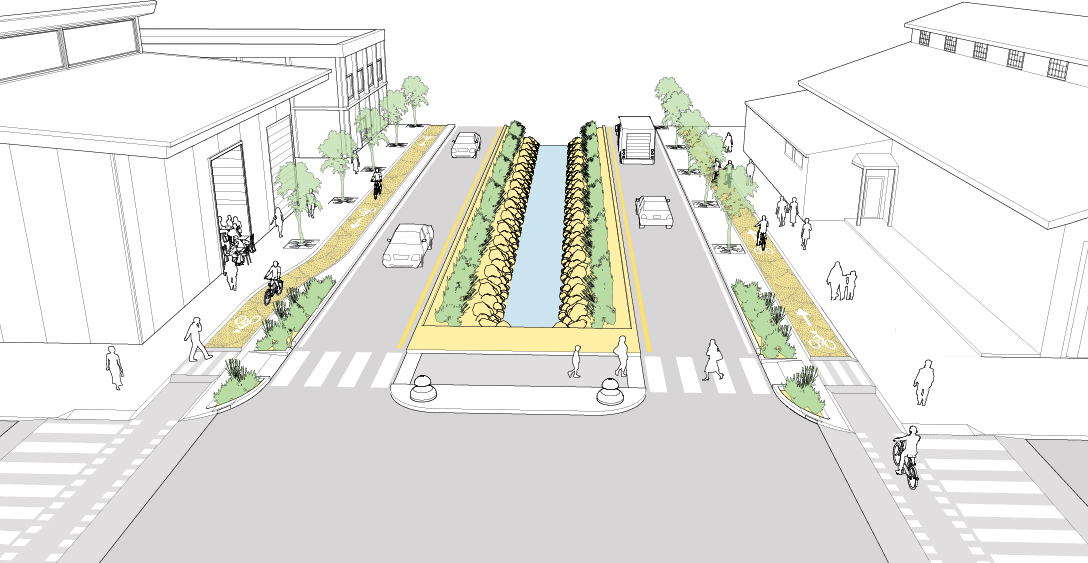 Stormwater Greenway National Association Of City Transportation Officials