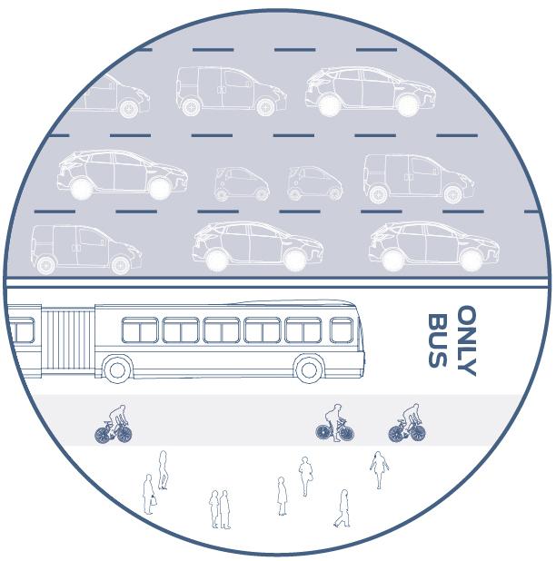 Principles for Autonomous Urbanism