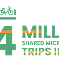 84 Million Trips Taken on Shared Bikes and Scooters Across the U.S. in 2018