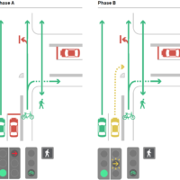 Protected-Permissive Bike Signal