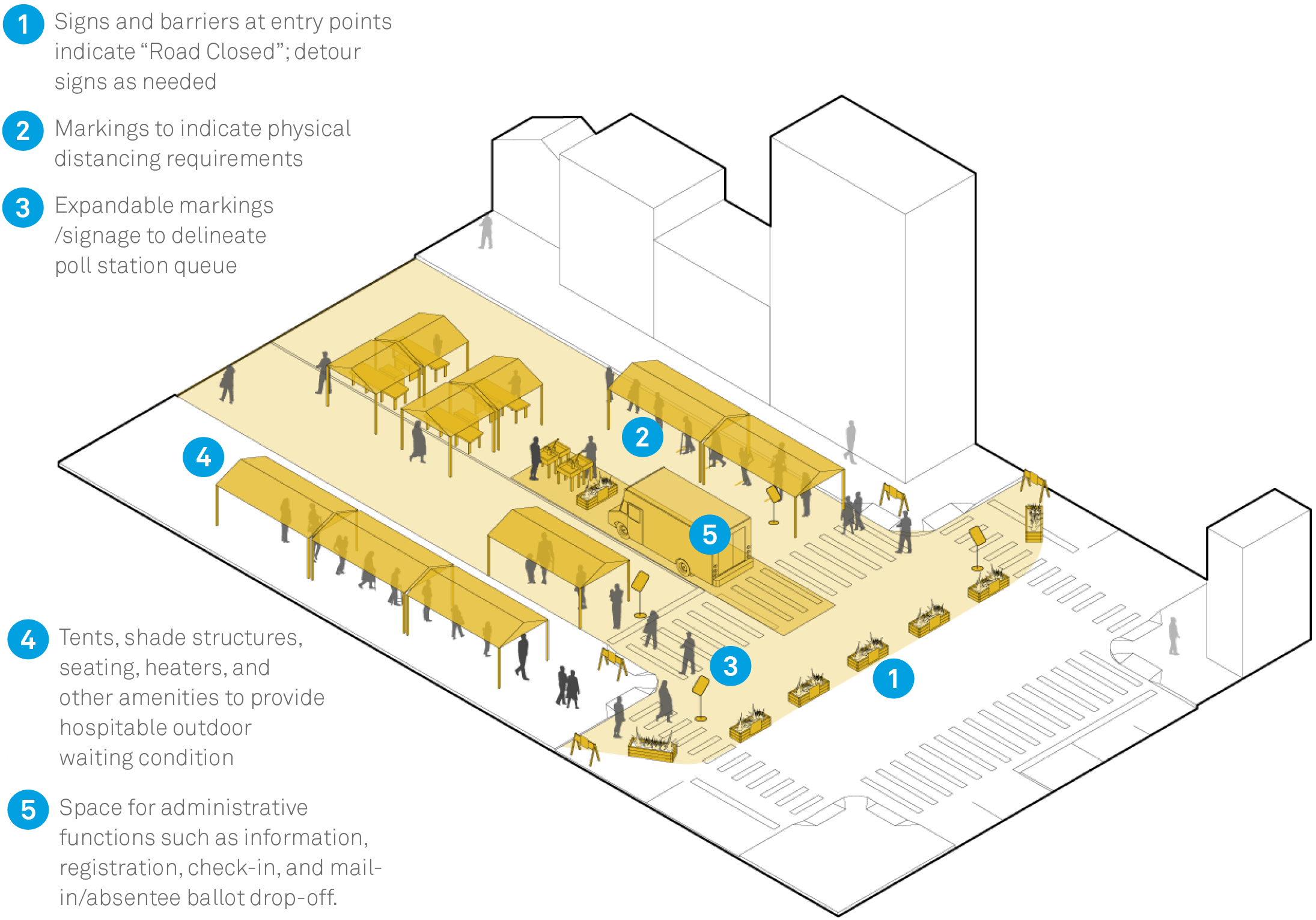 Streets for Voting - Diagram