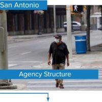 Agency Structure, San Antonio
