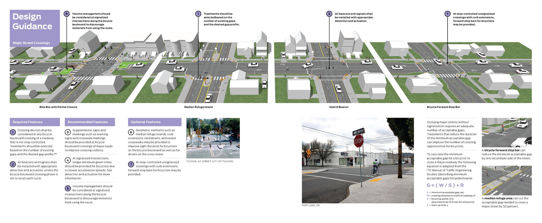 Major Street Crossings National Association Of City Transportation Officials
