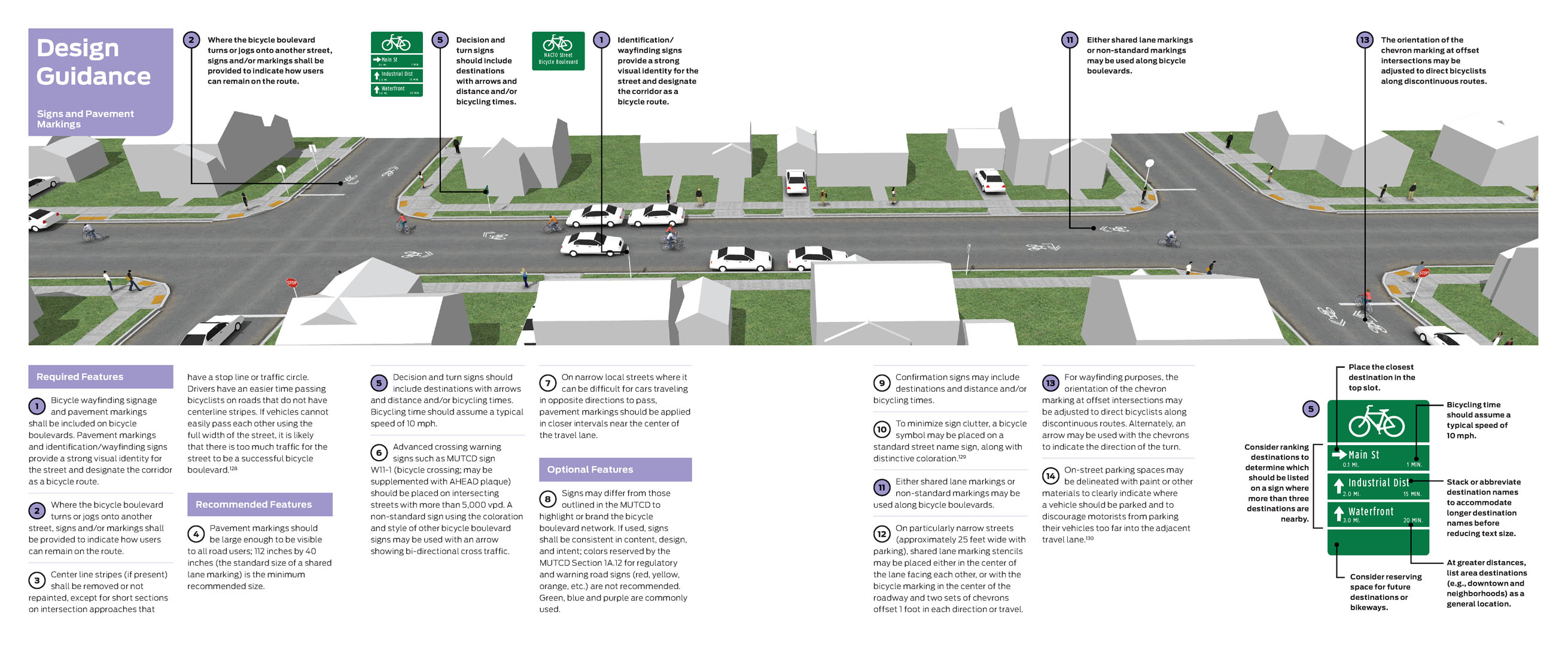 Bicycle boulevard signs and pavement markings national click the image above to see the guidance summary page full screen biocorpaavc