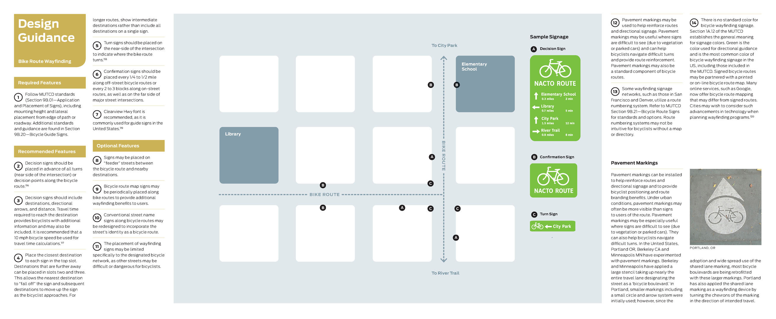 Bike Route Wayfinding Signage and Markings System | National