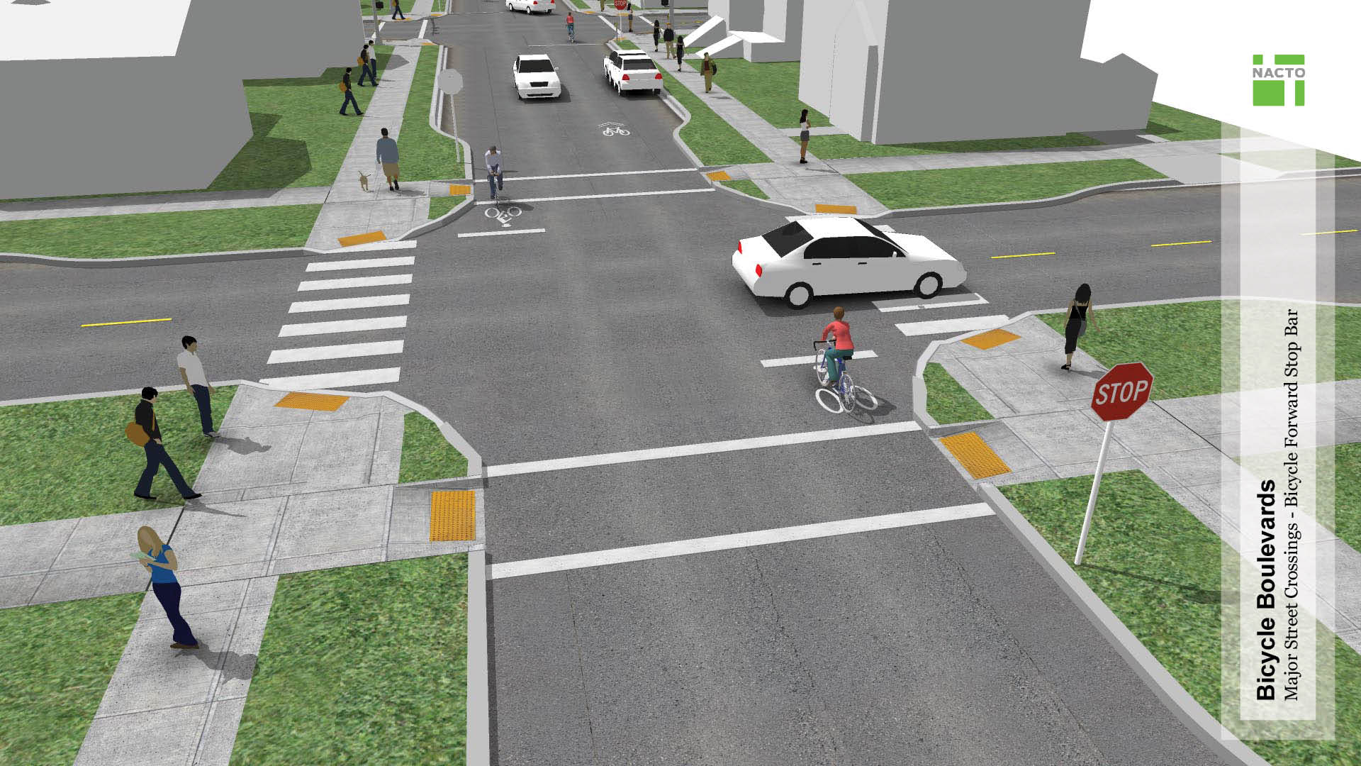 Major Street Crossings National Association Of City
