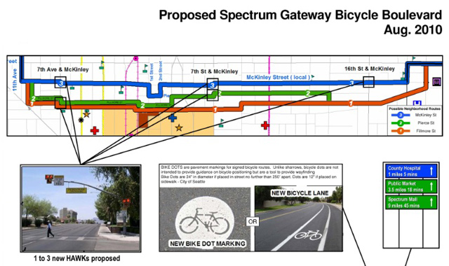 Bicycle Boulevard Alternatives - Phoenix, AZMultiple routes may be appropriate candidates for bicycle boulevard treatments.