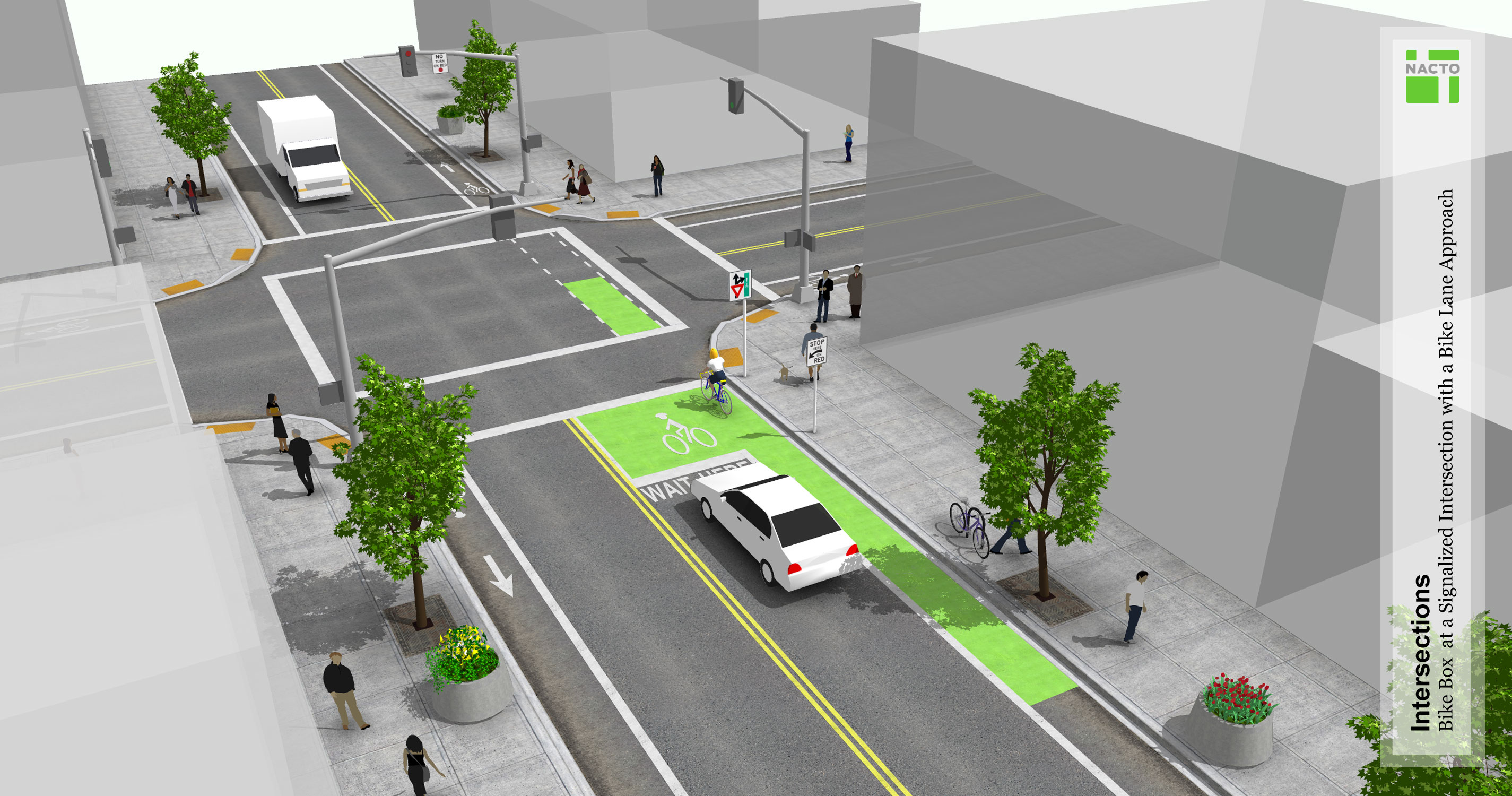 Bike boxes national association of city transportation - Traffic planning and design layoffs ...