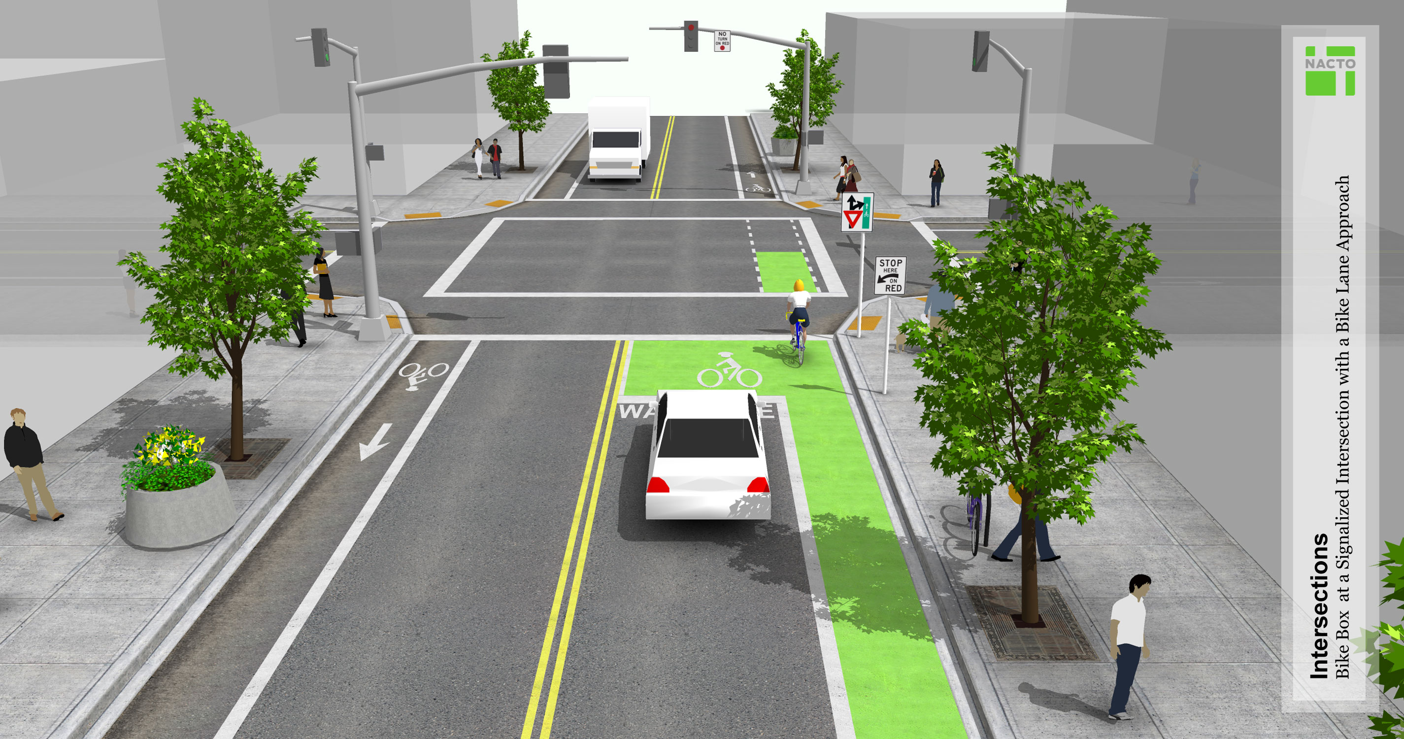 Bike Boxes National Association Of City Transportation Officials Traffic Signal Intersection Diagram Also Blank Description