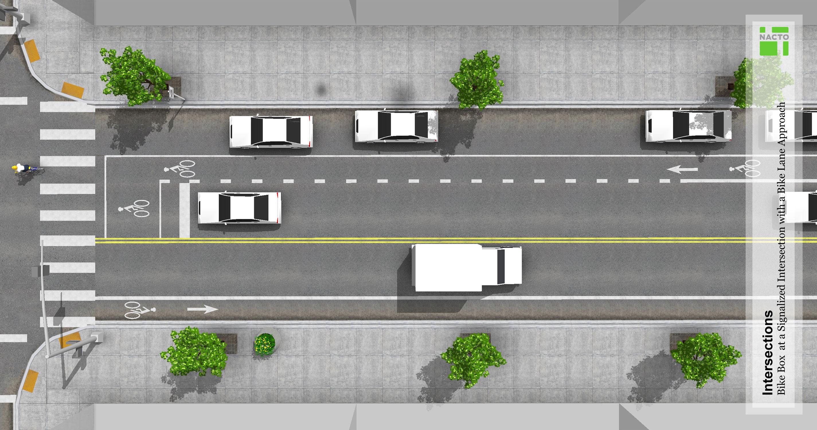 National Association Of City Transportation