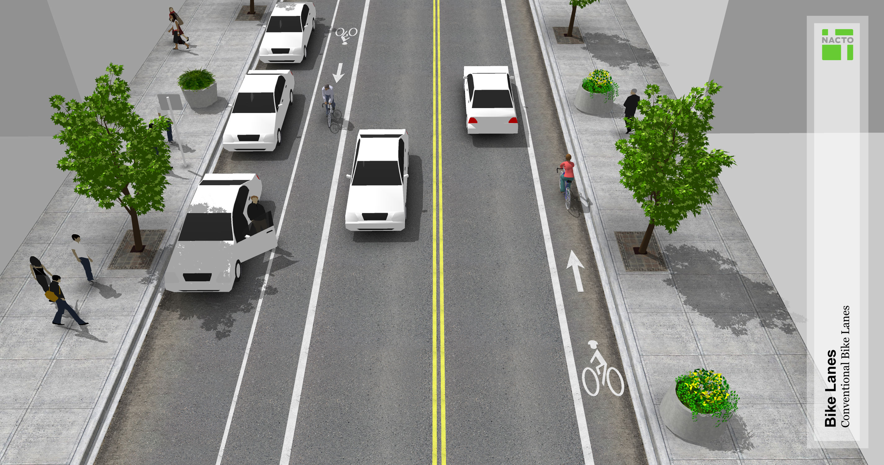 Conventional Bike Lanes | National Association of City