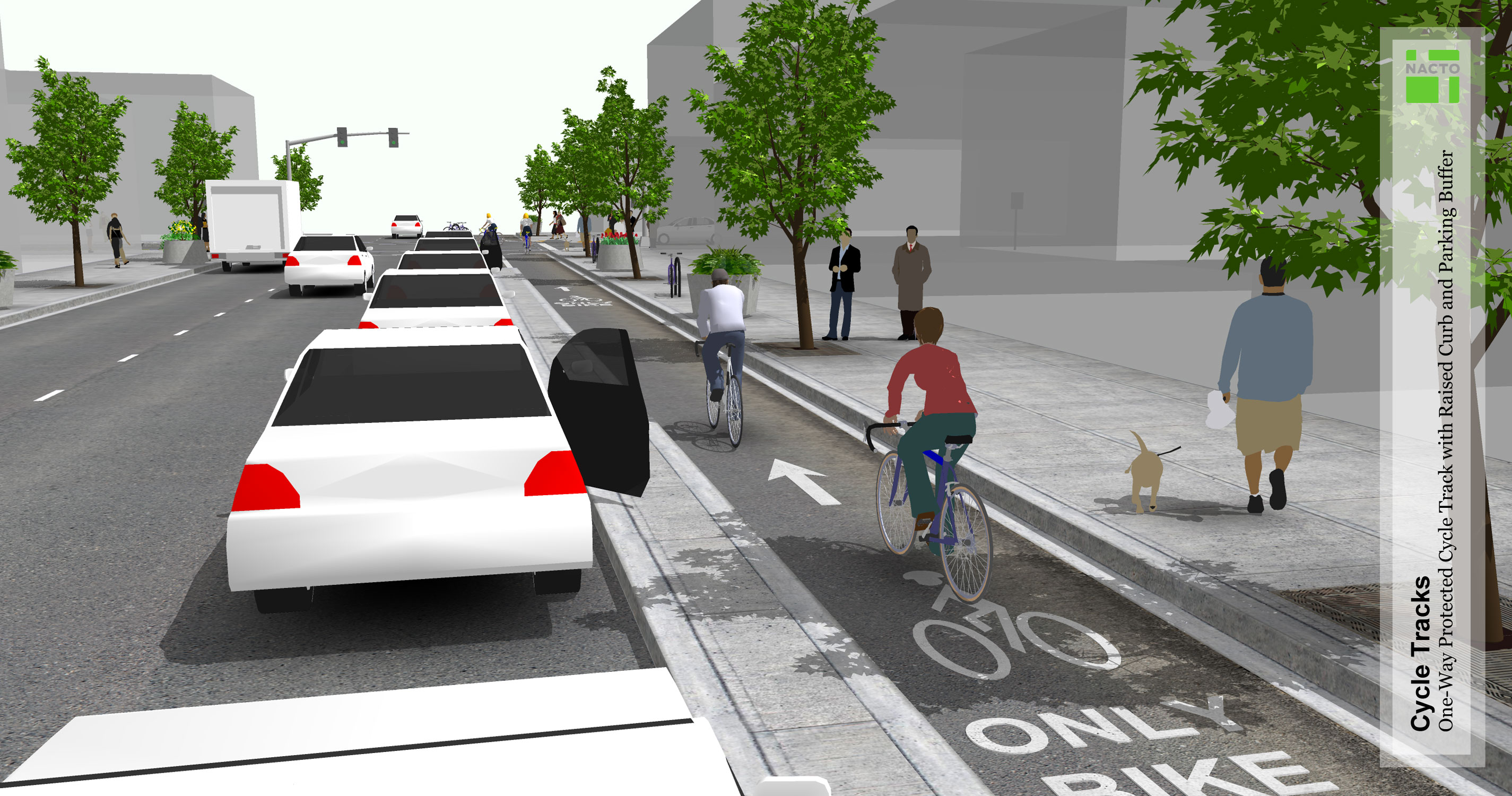 One Way Protected Cycle Tracks National Association Of