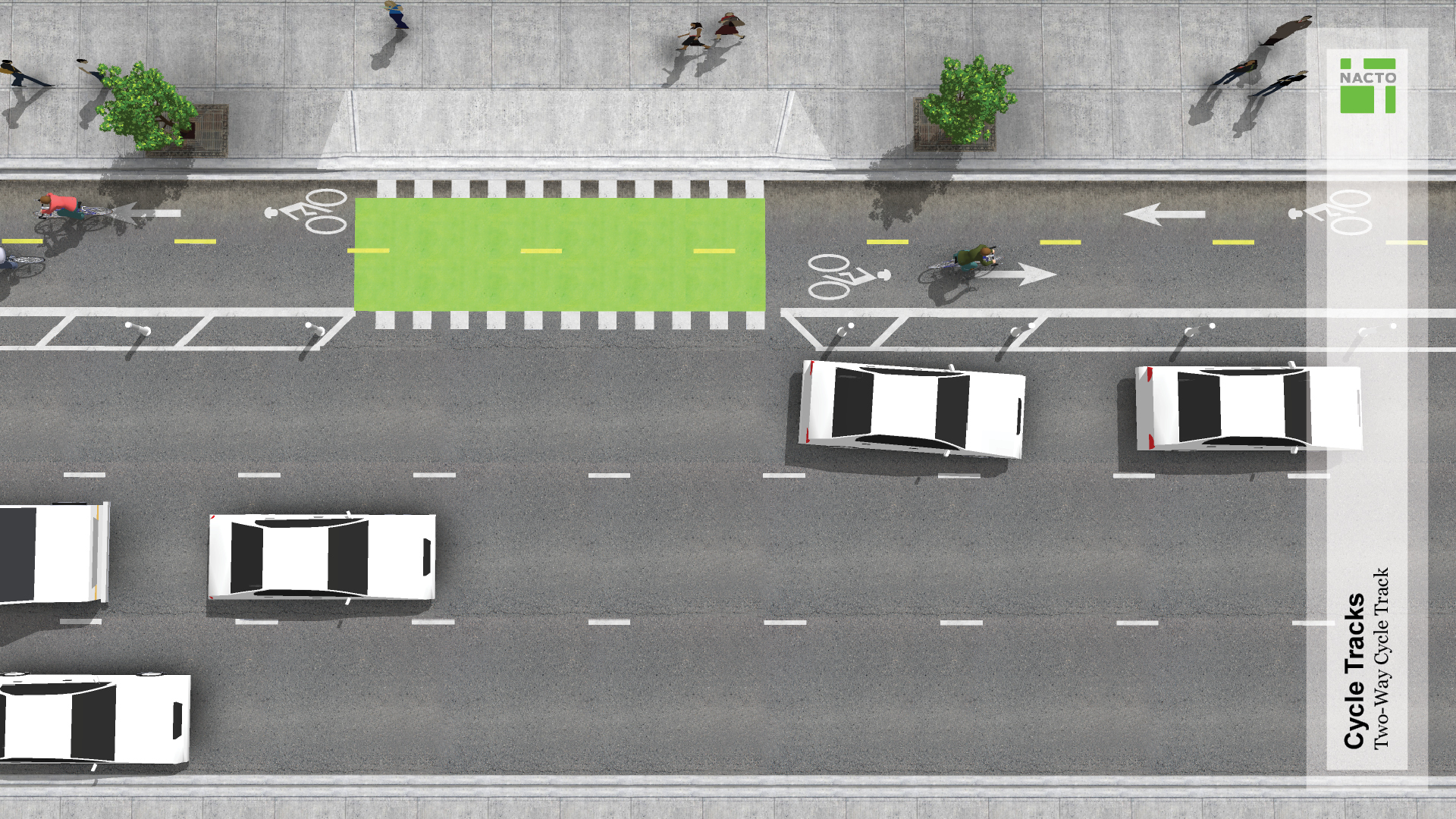 Two Way Cycle Tracks National Association Of City